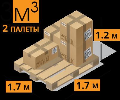 схема размеров груза при перевозке