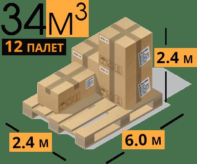 схема размеров при переезде тариф 260